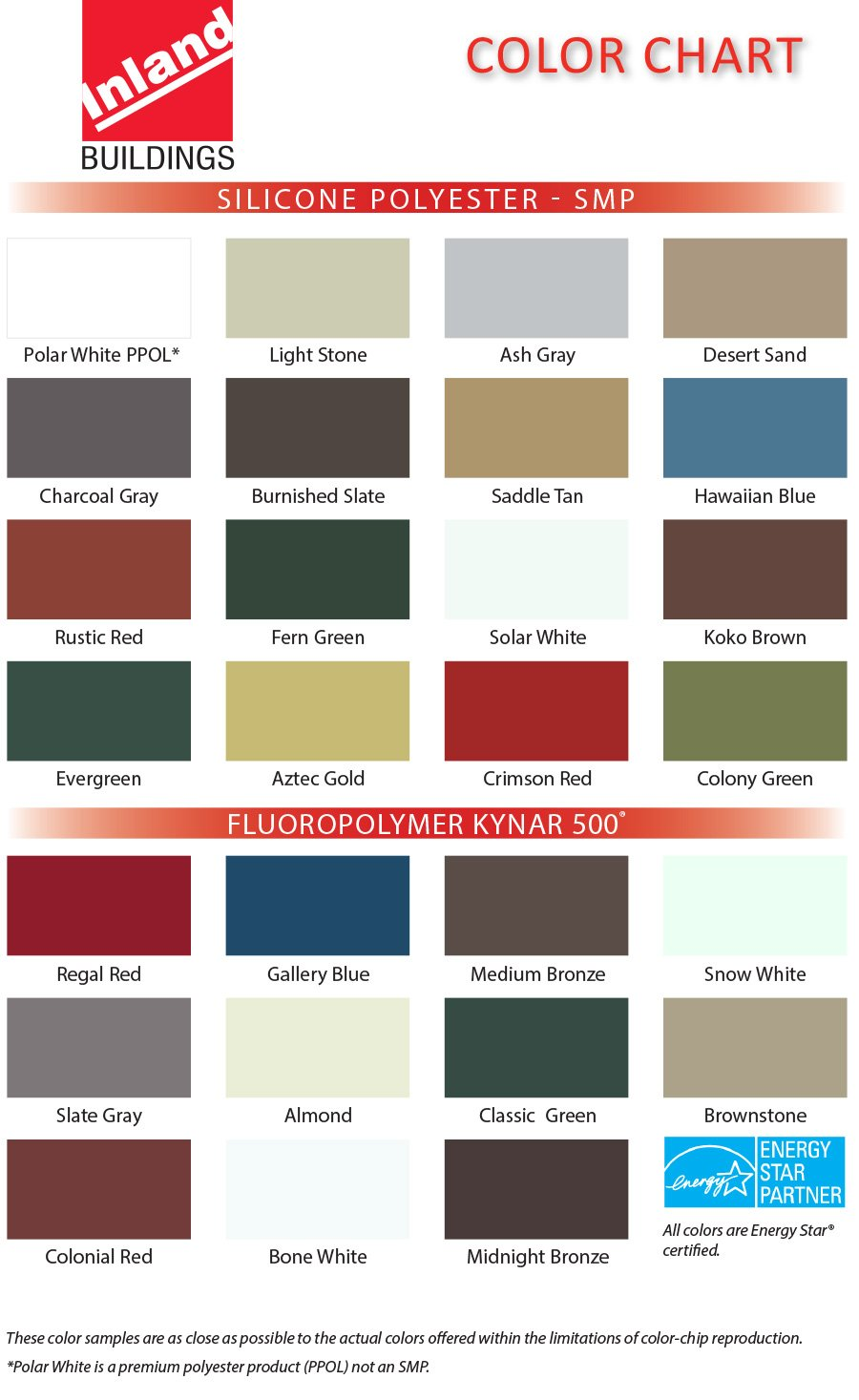 Color Chart Ibs 2019